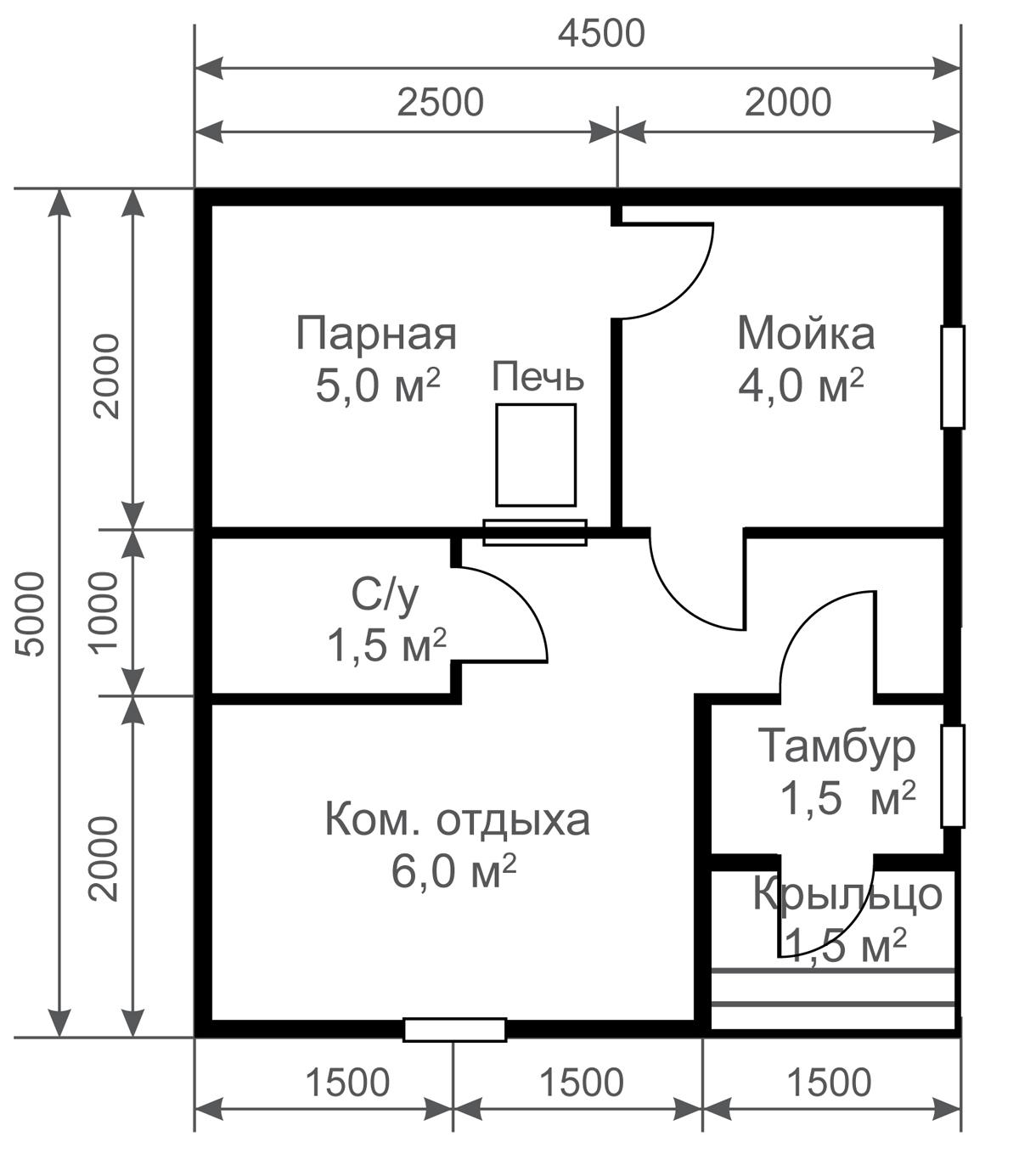 Расчет фундамента на винтовых сваях КСАмет Инструкция