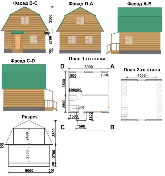 Дом на даче своими руками чертежи размеры фото 54